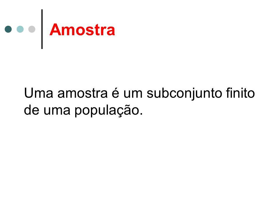 Amostra Uma amostra é um subconjunto finito de uma população.