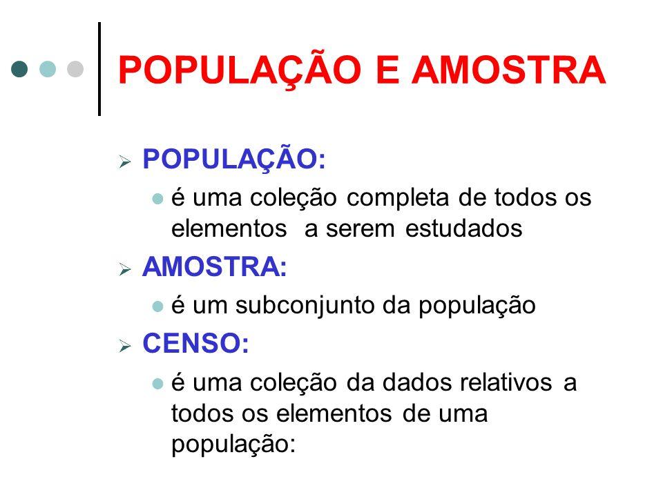 POPULAÇÃO E AMOSTRA  POPULAÇÃO: é uma coleção completa de todos os elementos a serem estudados  AMOSTRA: é um subconjunto da população  CENSO: é uma coleção da dados relativos a todos os elementos de uma população: