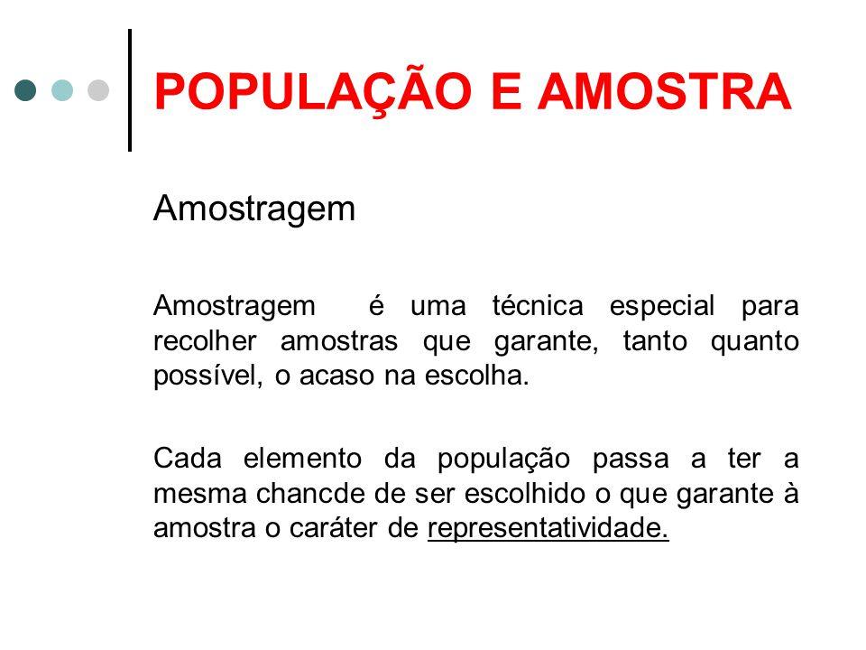 POPULAÇÃO E AMOSTRA Amostragem Amostragem é uma técnica especial para recolher amostras que garante, tanto quanto possível, o acaso na escolha. Cada e