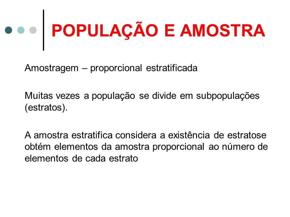 POPULAÇÃO E AMOSTRA Amostragem – proporcional estratificada Muitas vezes a população se divide em subpopulações (estratos). A amostra estratifica cons