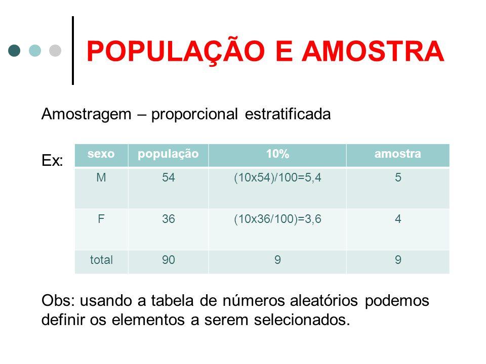 POPULAÇÃO E AMOSTRA Amostragem – proporcional estratificada Ex: Obs: usando a tabela de números aleatórios podemos definir os elementos a serem selecionados.