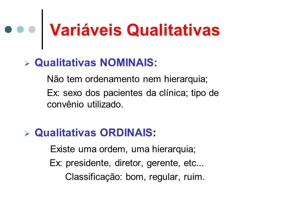 Variáveis Qualitativas  Qualitativas NOMINAIS: Não tem ordenamento nem hierarquia; Ex: sexo dos pacientes da clínica; tipo de convênio utilizado.  Q
