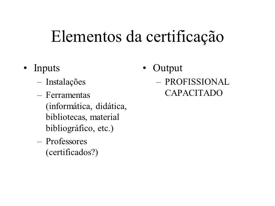 Elementos da certificação Inputs –Instalações –Ferramentas (informática, didática, bibliotecas, material bibliográfico, etc.) –Professores (certificados?) Output –PROFISSIONAL CAPACITADO