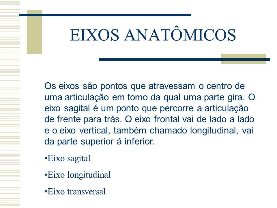 EIXOS ANATÔMICOS Os eixos são pontos que atravessam o centro de uma articulação em tomo da qual uma parte gira. O eixo sagital é um ponto que percorre