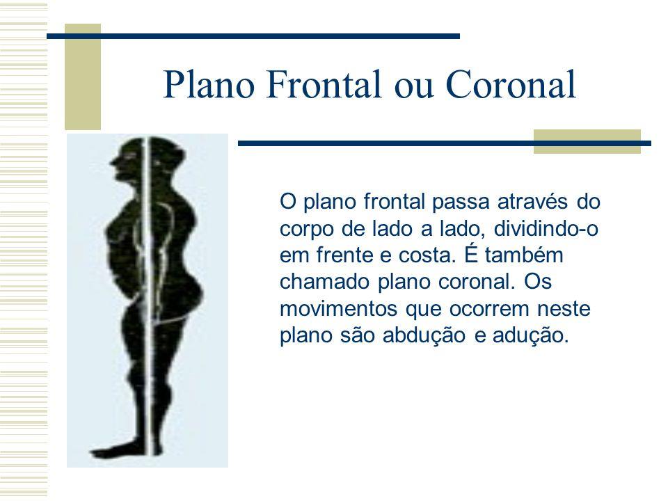 Plano Frontal ou Coronal O plano frontal passa através do corpo de lado a lado, dividindo-o em frente e costa. É também chamado plano coronal. Os movi