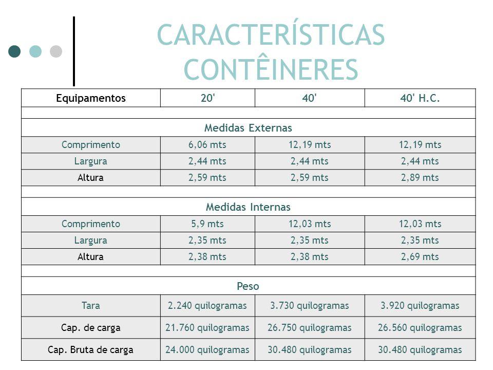CARACTERÍSTICAS CONTÊINERES Equipamentos20 40 40 H.C.