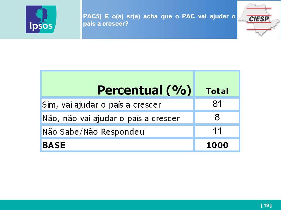 [ 19 ] PAC5) E o(a) sr(a) acha que o PAC vai ajudar o país a crescer?