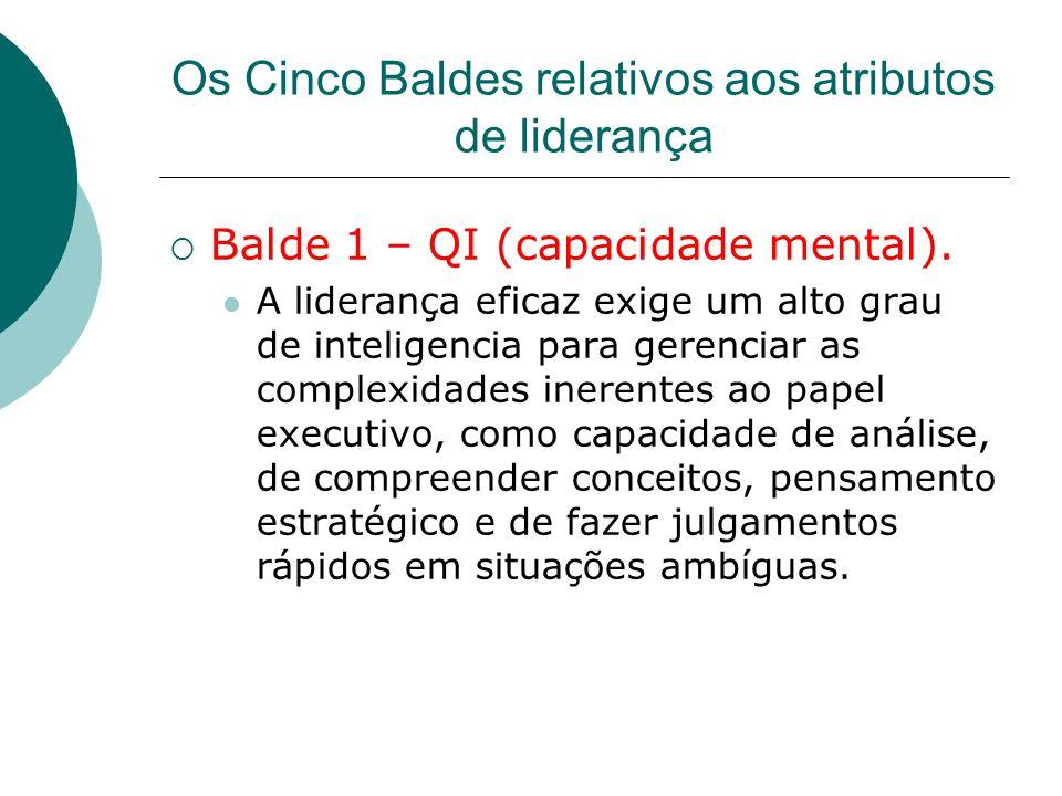 Os Cinco Baldes relativos aos atributos de liderança  Balde 1 – QI (capacidade mental). A liderança eficaz exige um alto grau de inteligencia para ge