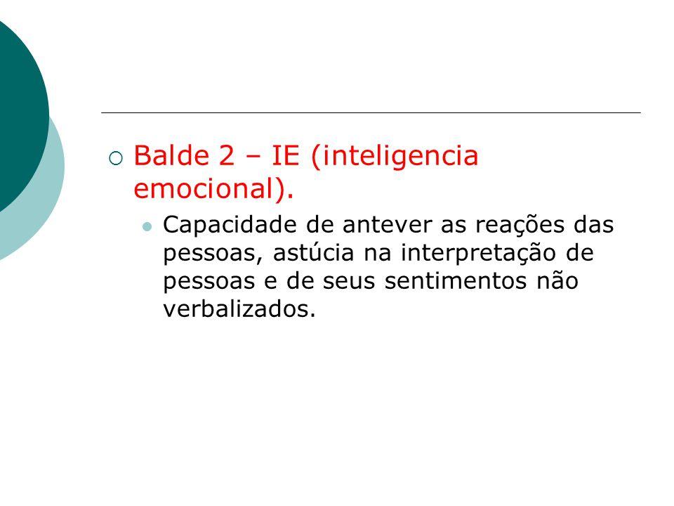  Balde 2 – IE (inteligencia emocional). Capacidade de antever as reações das pessoas, astúcia na interpretação de pessoas e de seus sentimentos não v