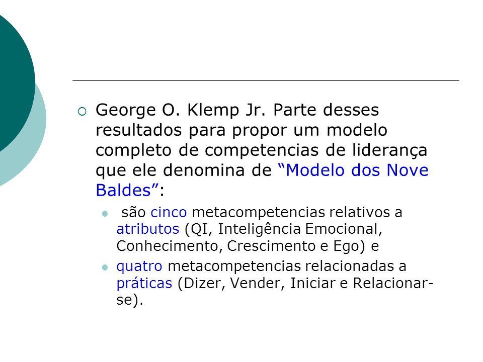 """ George O. Klemp Jr. Parte desses resultados para propor um modelo completo de competencias de liderança que ele denomina de """"Modelo dos Nove Baldes"""""""