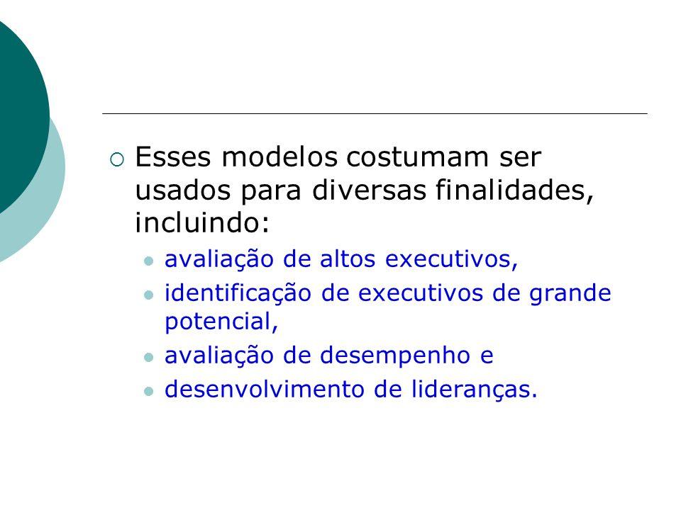  Esses modelos costumam ser usados para diversas finalidades, incluindo: avaliação de altos executivos, identificação de executivos de grande potenci