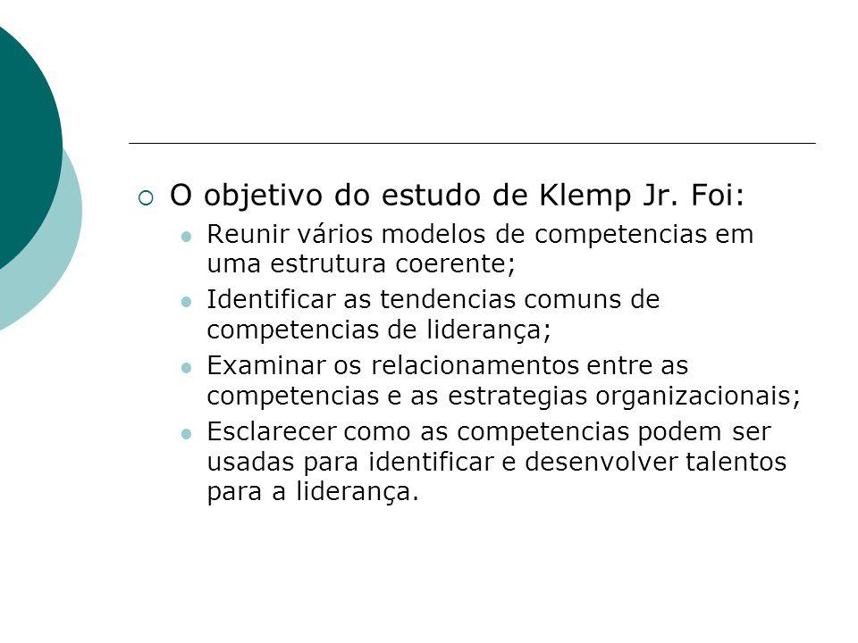  O objetivo do estudo de Klemp Jr. Foi: Reunir vários modelos de competencias em uma estrutura coerente; Identificar as tendencias comuns de competen