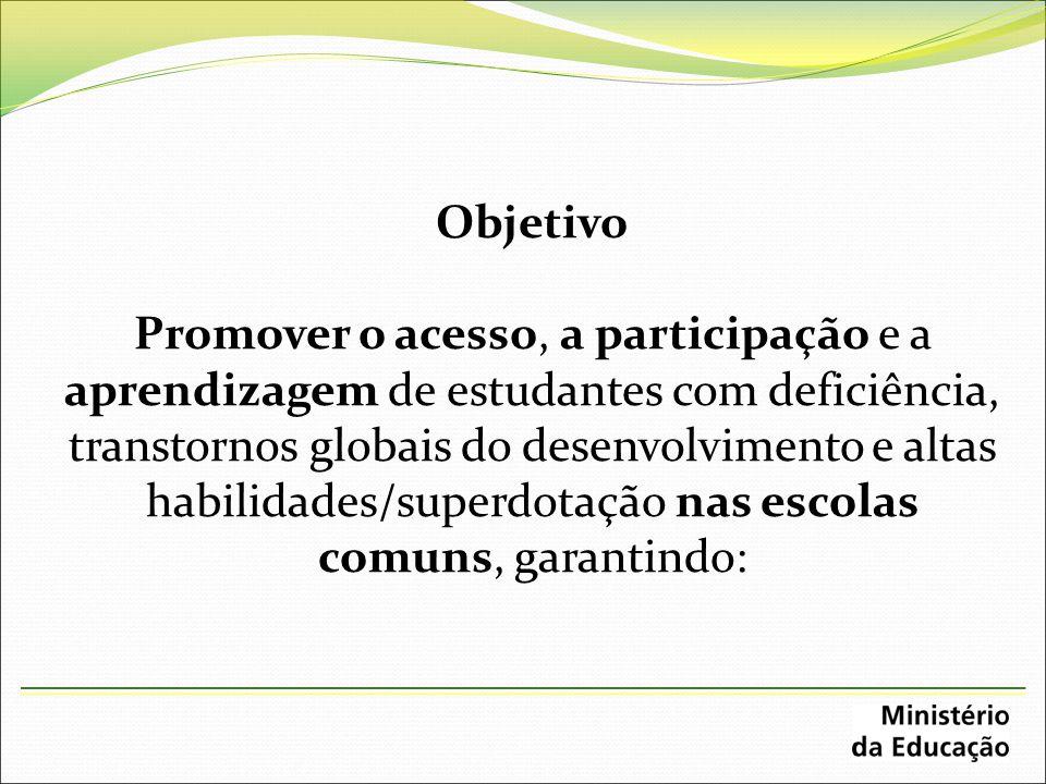 Objetivo Promover o acesso, a participação e a aprendizagem de estudantes com deficiência, transtornos globais do desenvolvimento e altas habilidades/