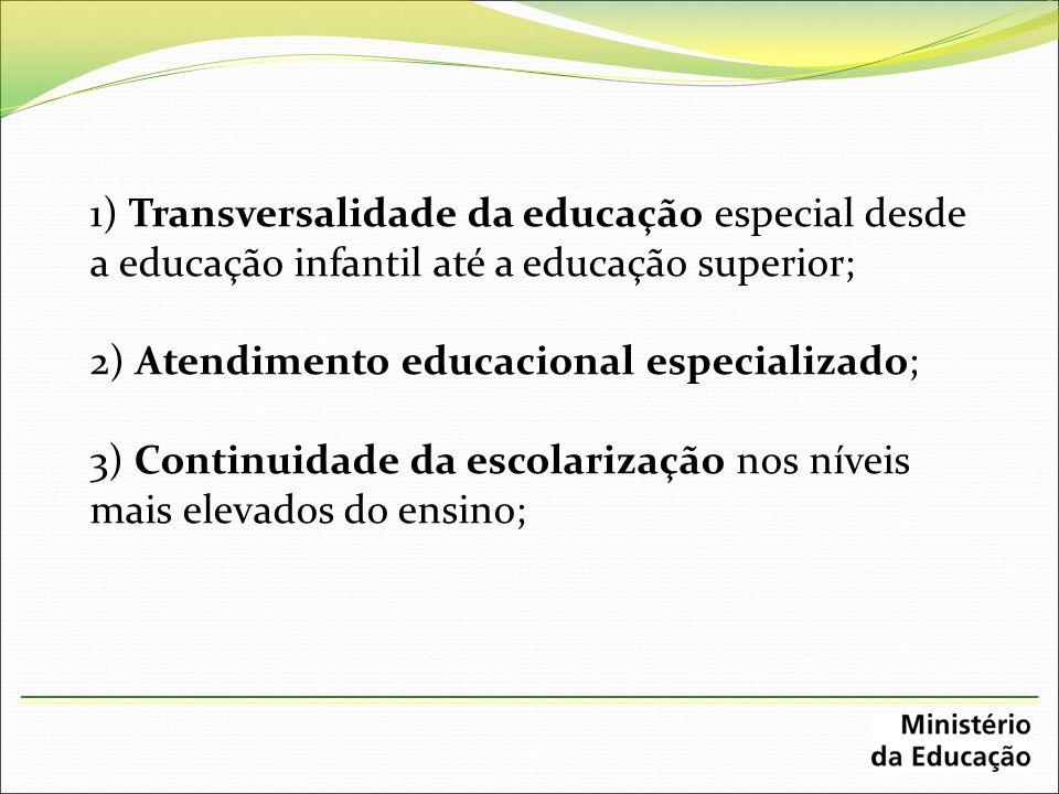 1) Transversalidade da educação especial desde a educação infantil até a educação superior; 2) Atendimento educacional especializado; 3) Continuidade