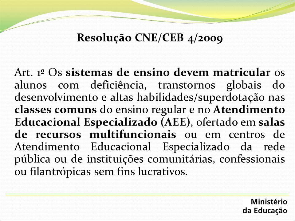 Resolução CNE/CEB 4/2009 Art. 1º Os sistemas de ensino devem matricular os alunos com deficiência, transtornos globais do desenvolvimento e altas habi
