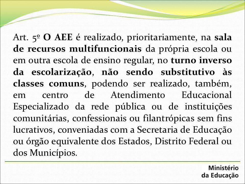 Art. 5º O AEE é realizado, prioritariamente, na sala de recursos multifuncionais da própria escola ou em outra escola de ensino regular, no turno inve