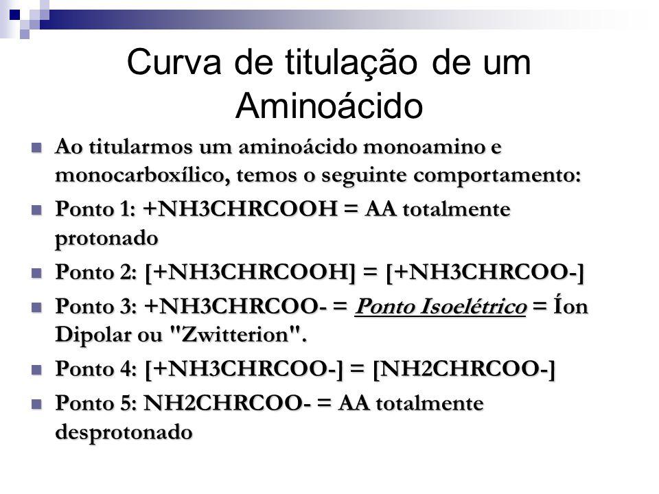 Curva de titulação de um Aminoácido Ao titularmos um aminoácido monoamino e monocarboxílico, temos o seguinte comportamento: Ao titularmos um aminoáci