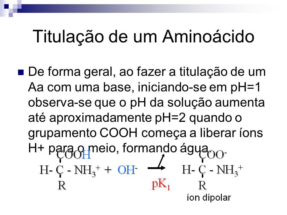 Titulação de um Aminoácido De forma geral, ao fazer a titulação de um Aa com uma base, iniciando-se em pH=1 observa-se que o pH da solução aumenta até