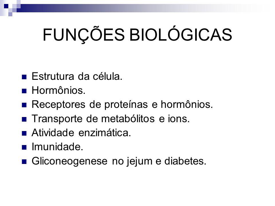FUNÇÕES BIOLÓGICAS Estrutura da célula. Hormônios. Receptores de proteínas e hormônios. Transporte de metabólitos e ions. Atividade enzimática. Imunid