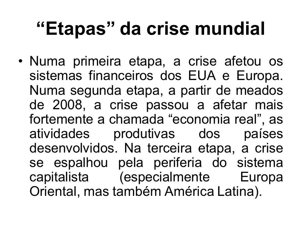 Etapas da crise mundial Numa primeira etapa, a crise afetou os sistemas financeiros dos EUA e Europa.