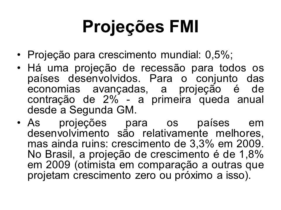 Projeções FMI Projeção para crescimento mundial: 0,5%; Há uma projeção de recessão para todos os países desenvolvidos.