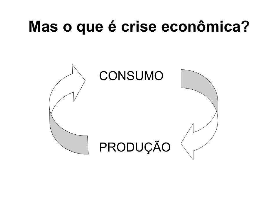 Mas o que é crise econômica? CONSUMO PRODUÇÃO