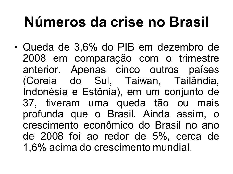 Números da crise no Brasil Queda de 3,6% do PIB em dezembro de 2008 em comparação com o trimestre anterior.