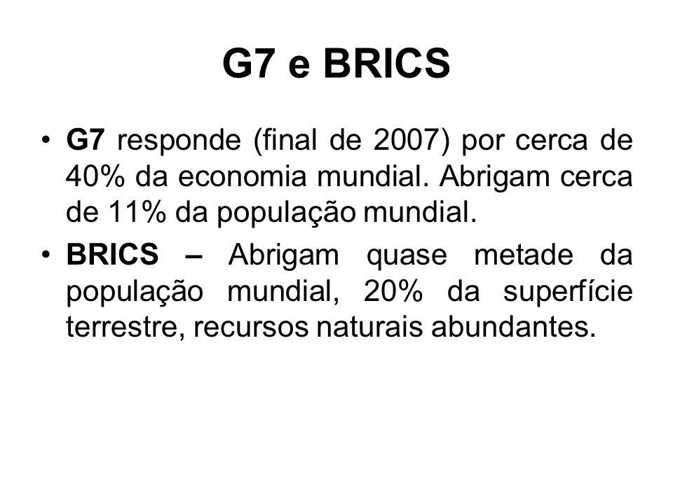 G7 e BRICS G7 responde (final de 2007) por cerca de 40% da economia mundial.