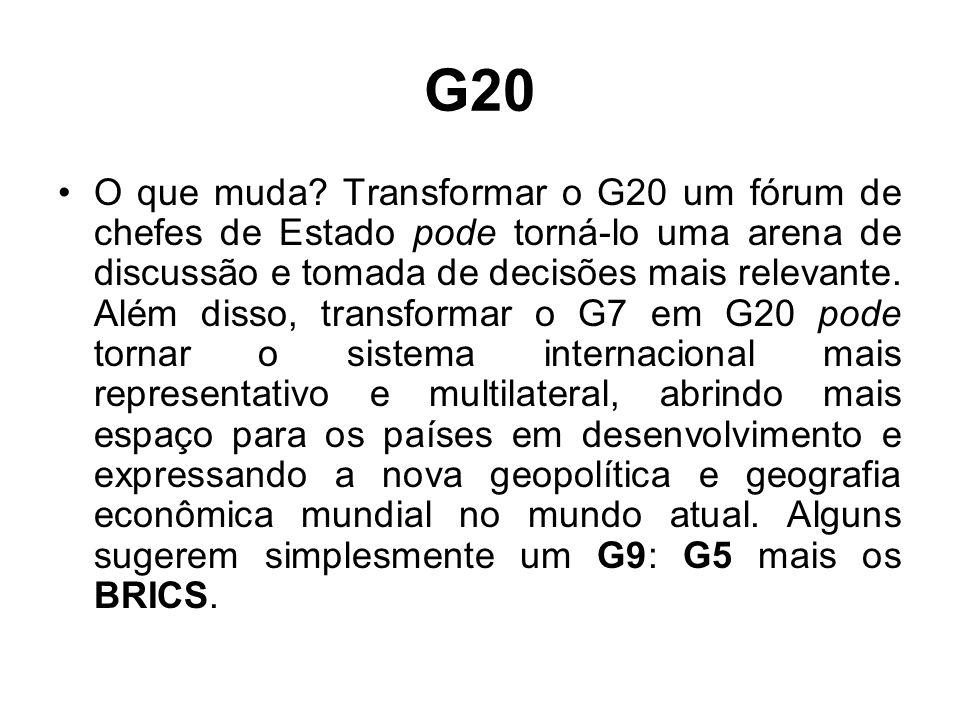 G20 O que muda.