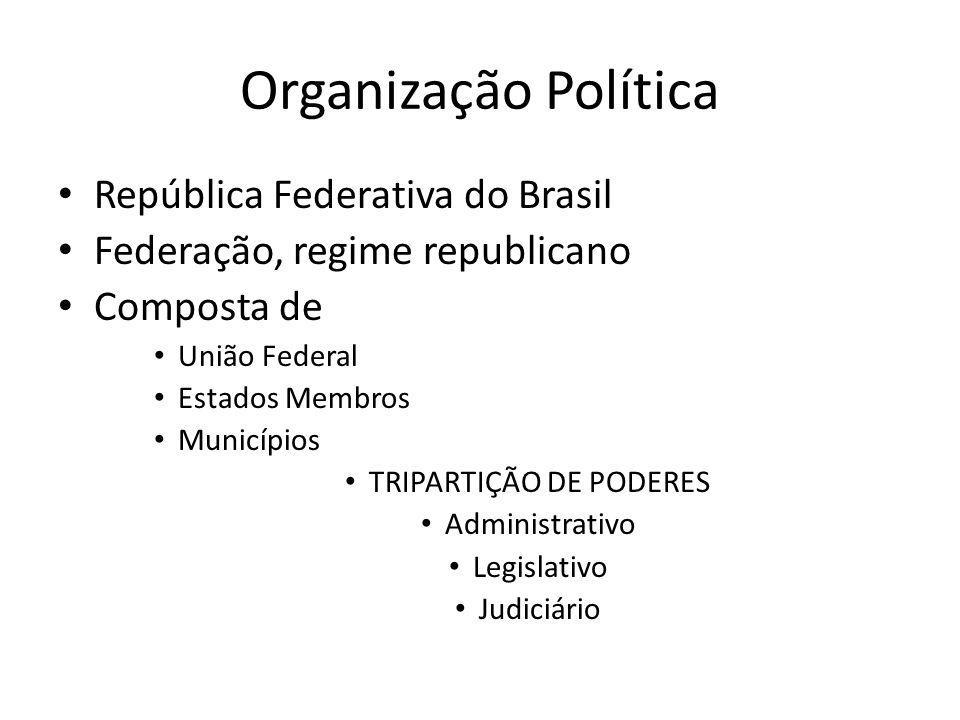 Organização Política República Federativa do Brasil Federação, regime republicano Composta de União Federal Estados Membros Municípios TRIPARTIÇÃO DE
