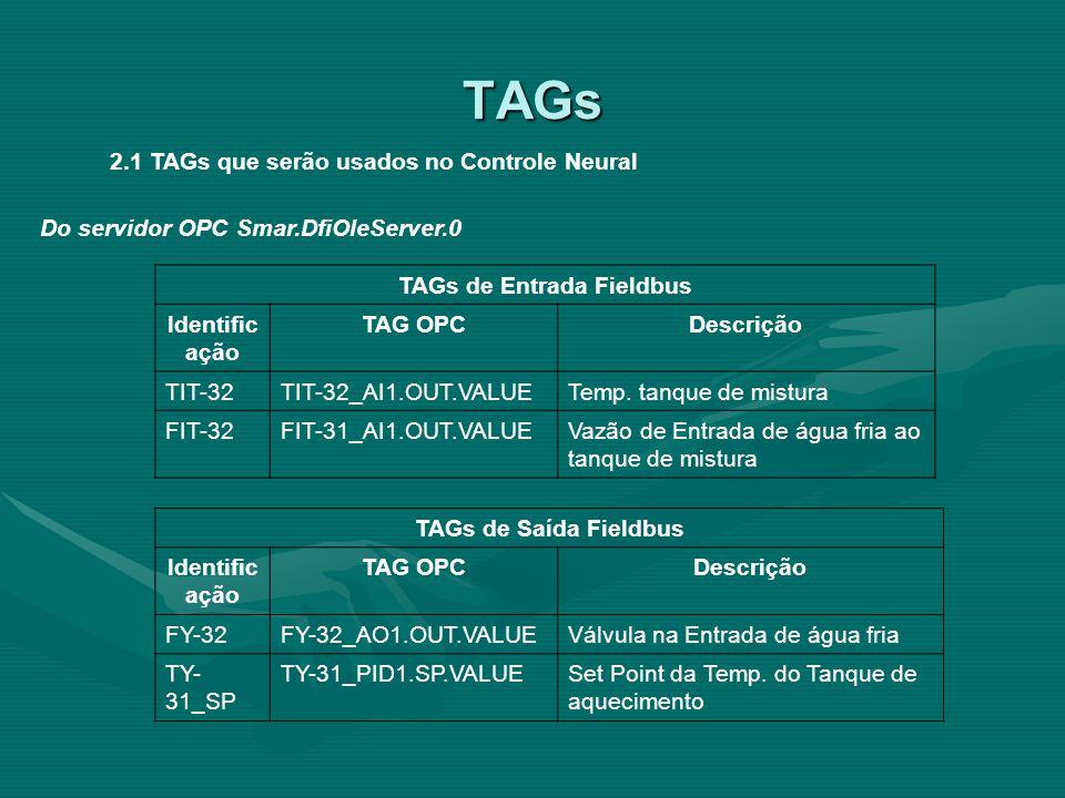 TAGs 2.1 TAGs que serão usados no Controle Neural Do servidor OPC Smar.DfiOleServer.0 TAGs de Entrada Fieldbus Identific ação TAG OPCDescrição TIT-32T