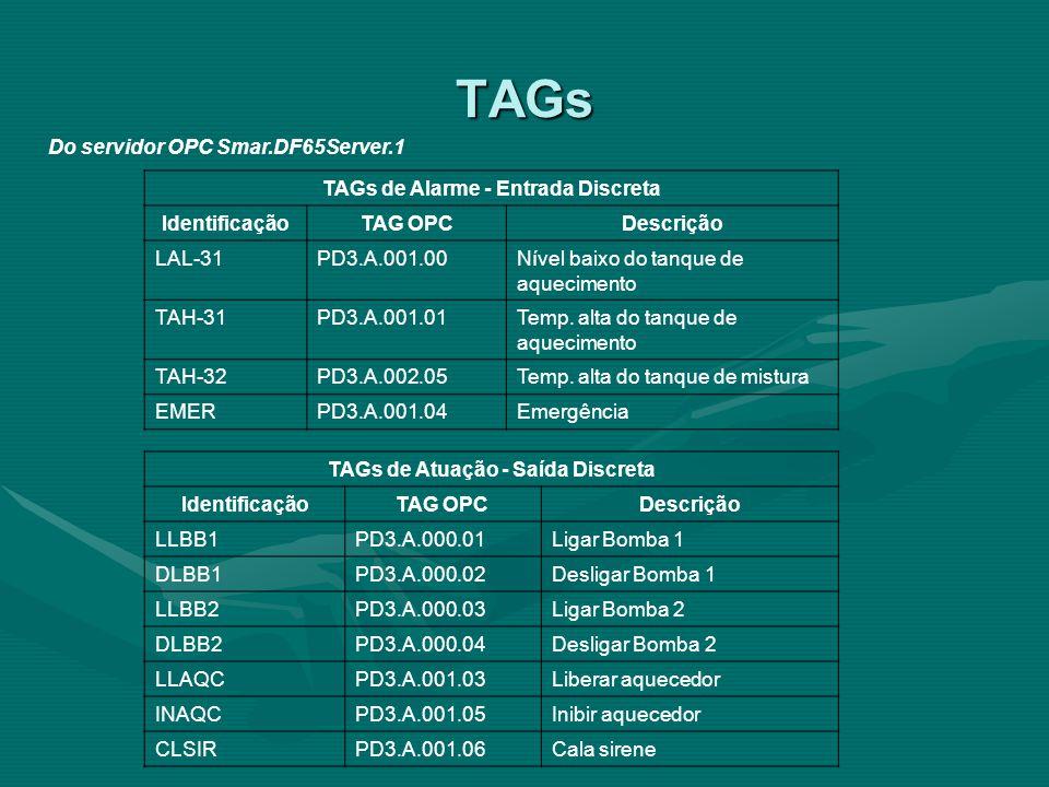 TAGs Do servidor OPC Smar.DF65Server.1 TAGs de Alarme - Entrada Discreta IdentificaçãoTAG OPCDescrição LAL-31PD3.A.001.00Nível baixo do tanque de aque