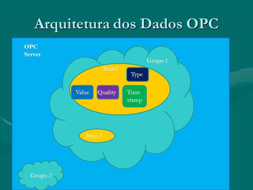 Arquitetura dos Dados OPC Grupo 1 Grupo 2 Item1 Item 2 ValueQualityTime stamp Type OPC Server