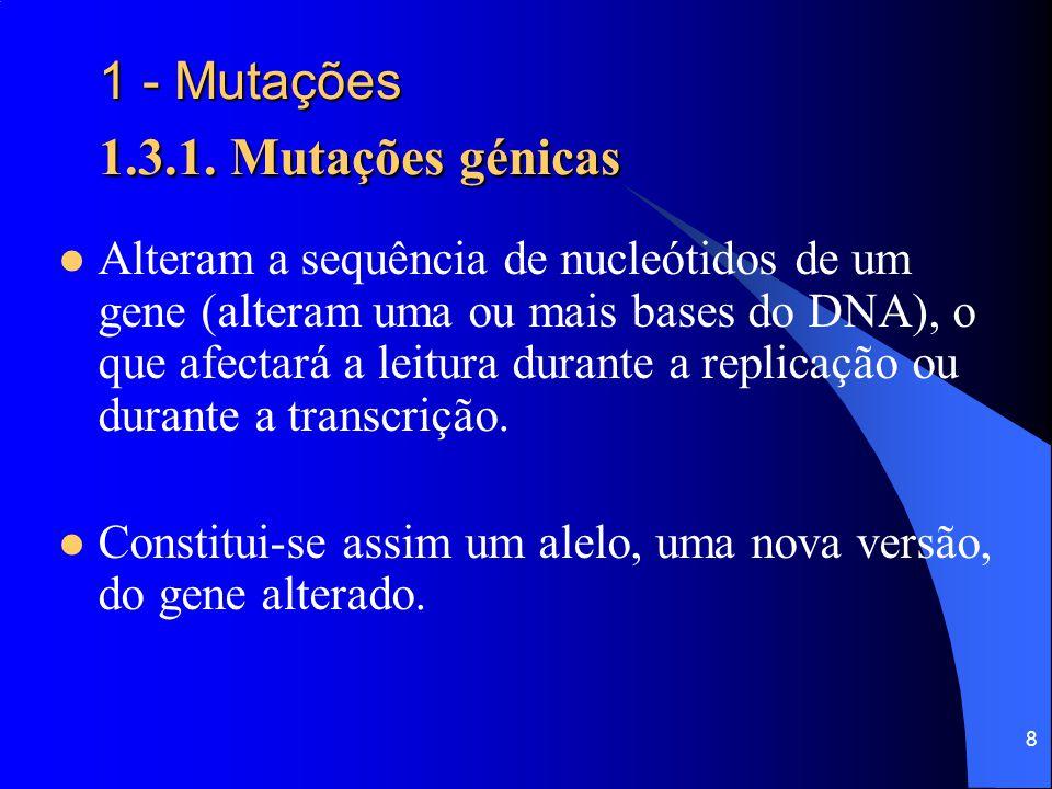 7 1 - Mutações 1.3.1. Mutações génicas 1 - Mutações 1.3.1. Mutações génicas  As mutações génicas são responsáveis por alterações nos genes e conseque