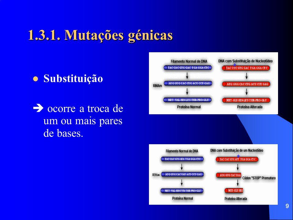 9 1.3.1. Mutações génicas Substituição  ocorre a troca de um ou mais pares de bases.