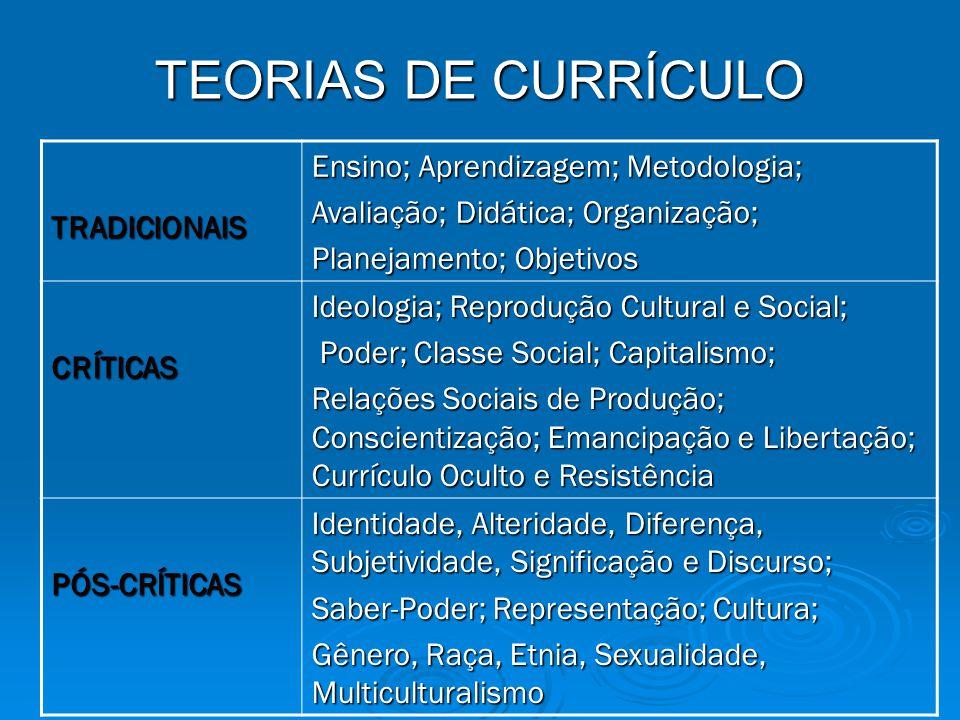 TEORIAS DE CURRÍCULO TRADICIONAIS Ensino; Aprendizagem; Metodologia; Avaliação; Didática; Organização; Planejamento; Objetivos CRÍTICAS Ideologia; Reprodução Cultural e Social; Poder; Classe Social; Capitalismo; Poder; Classe Social; Capitalismo; Relações Sociais de Produção; Conscientização; Emancipação e Libertação; Currículo Oculto e Resistência PÓS-CRÍTICAS Identidade, Alteridade, Diferença, Subjetividade, Significação e Discurso; Saber-Poder; Representação; Cultura; Gênero, Raça, Etnia, Sexualidade, Multiculturalismo