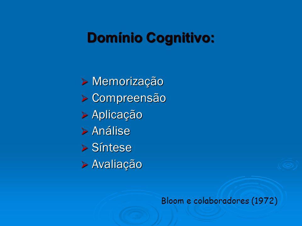 Domínio Cognitivo:  Memorização  Compreensão  Aplicação  Análise  Síntese  Avaliação Bloom e colaboradores (1972)