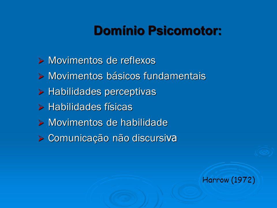 Domínio Psicomotor: Domínio Psicomotor:  Movimentos de reflexos  Movimentos básicos fundamentais  Habilidades perceptivas  Habilidades físicas  Movimentos de habilidade  Comunicação não discursi va Harrow (1972)