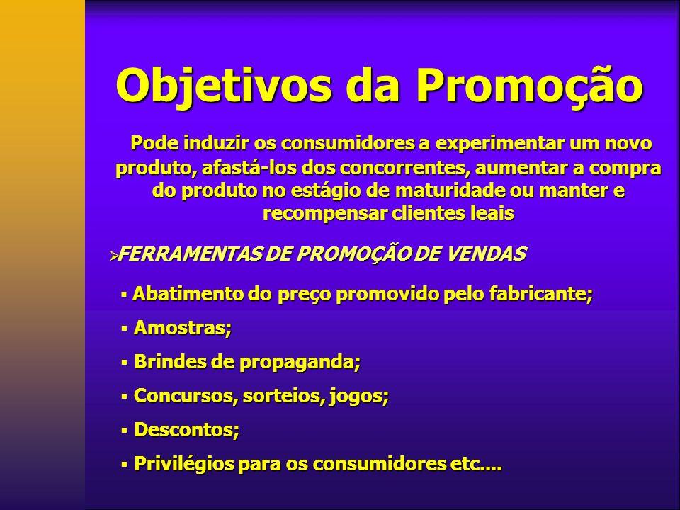 Promoção Incentivos de curto prazo a fim de encorajar a compra ou venda de um produto ou serviço. Promoção para clientesPromoção para clientes Promoçã
