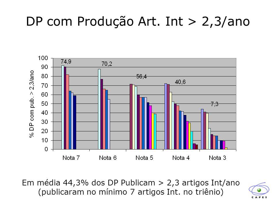 DP com Produção Art.
