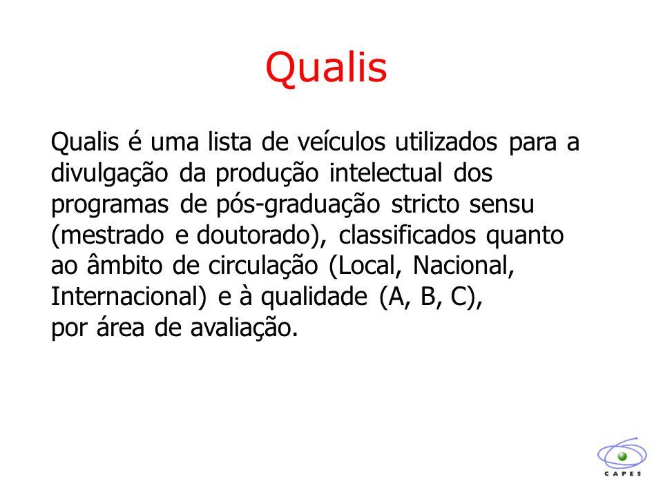 Qualis Qualis é uma lista de veículos utilizados para a divulgação da produção intelectual dos programas de pós-graduação stricto sensu (mestrado e doutorado), classificados quanto ao âmbito de circulação (Local, Nacional, Internacional) e à qualidade (A, B, C), por área de avaliação.