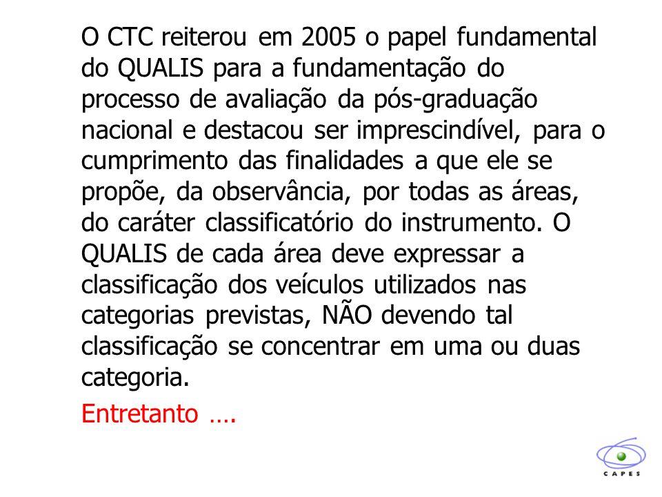 O CTC reiterou em 2005 o papel fundamental do QUALIS para a fundamentação do processo de avaliação da pós-graduação nacional e destacou ser imprescindível, para o cumprimento das finalidades a que ele se propõe, da observância, por todas as áreas, do caráter classificatório do instrumento.