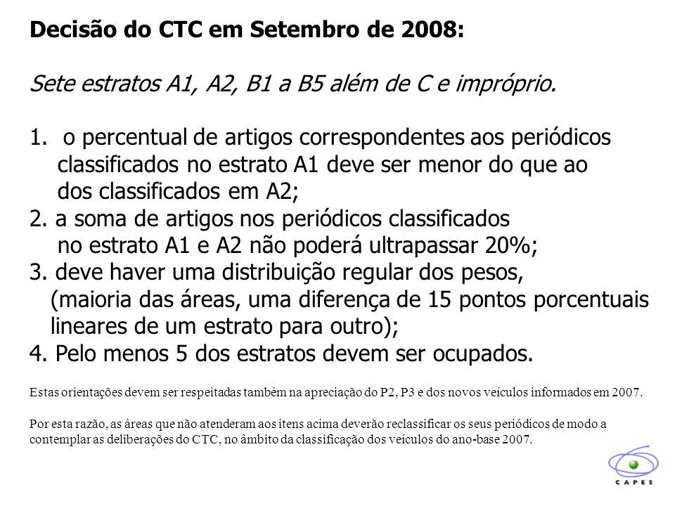 Decisão do CTC em Setembro de 2008: Sete estratos A1, A2, B1 a B5 além de C e impróprio.