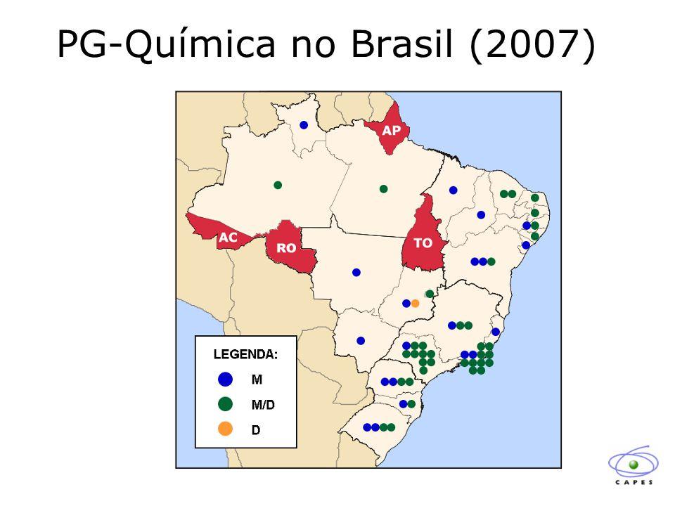 Produção Qualificada dos DP Triênio 2004-2006 (Média dos PGs 15 artigos Qualificados)