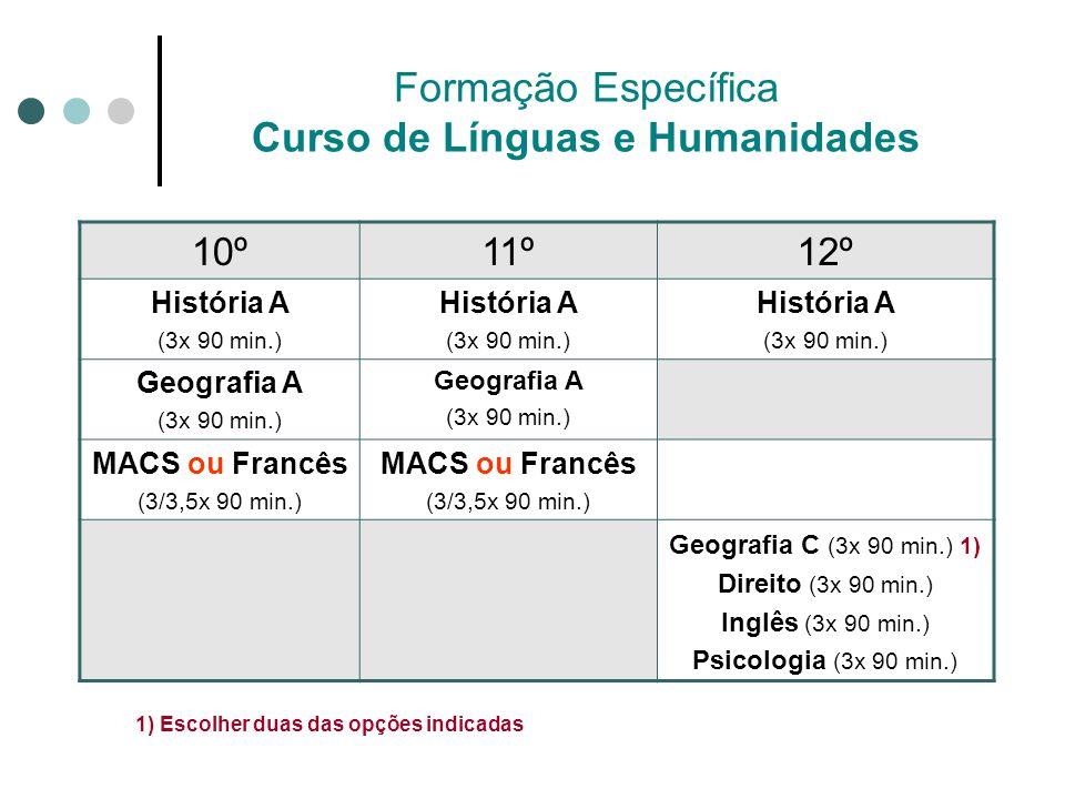 Formação Específica Curso de Línguas e Humanidades 10º11º12º História A (3x 90 min.) História A (3x 90 min.) História A (3x 90 min.) Geografia A (3x 9