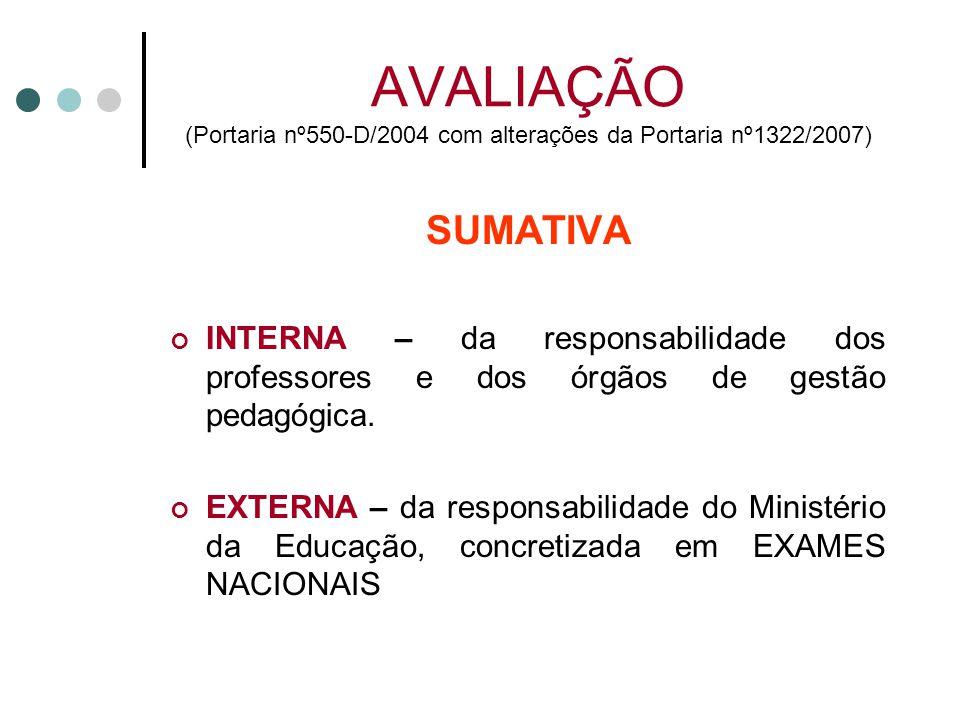 AVALIAÇÃO (Portaria nº550-D/2004 com alterações da Portaria nº1322/2007) SUMATIVA INTERNA – da responsabilidade dos professores e dos órgãos de gestão