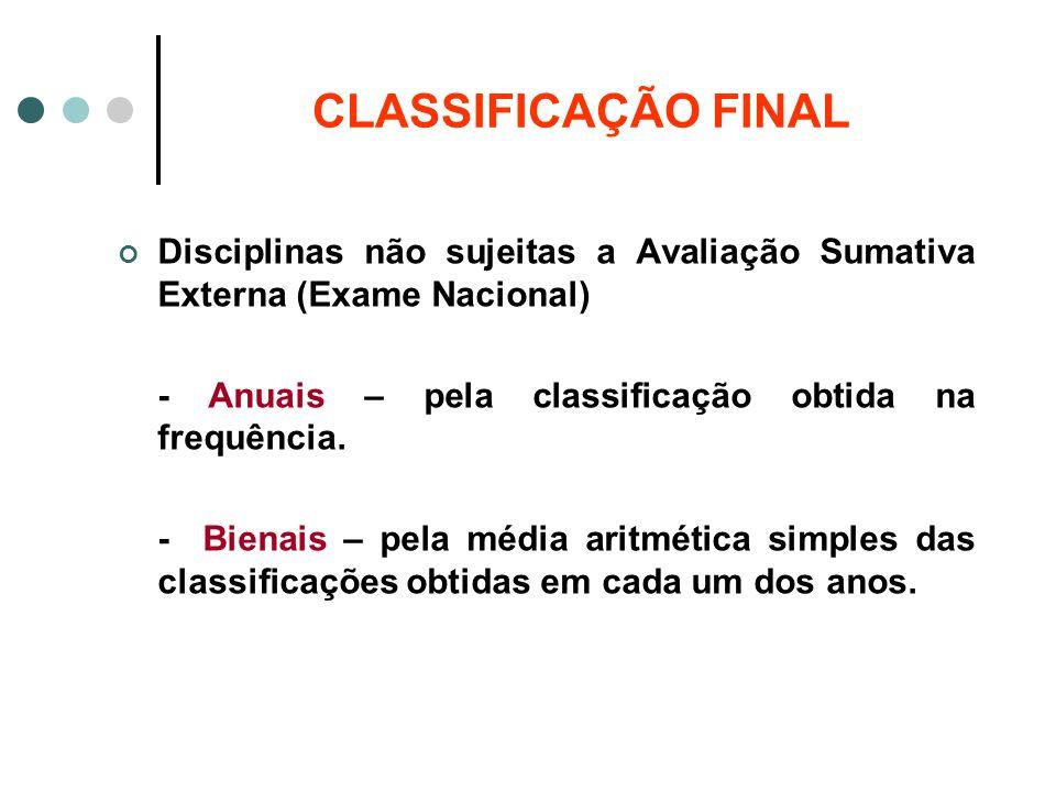 CLASSIFICAÇÃO FINAL Disciplinas não sujeitas a Avaliação Sumativa Externa (Exame Nacional) - Anuais – pela classificação obtida na frequência. - Biena
