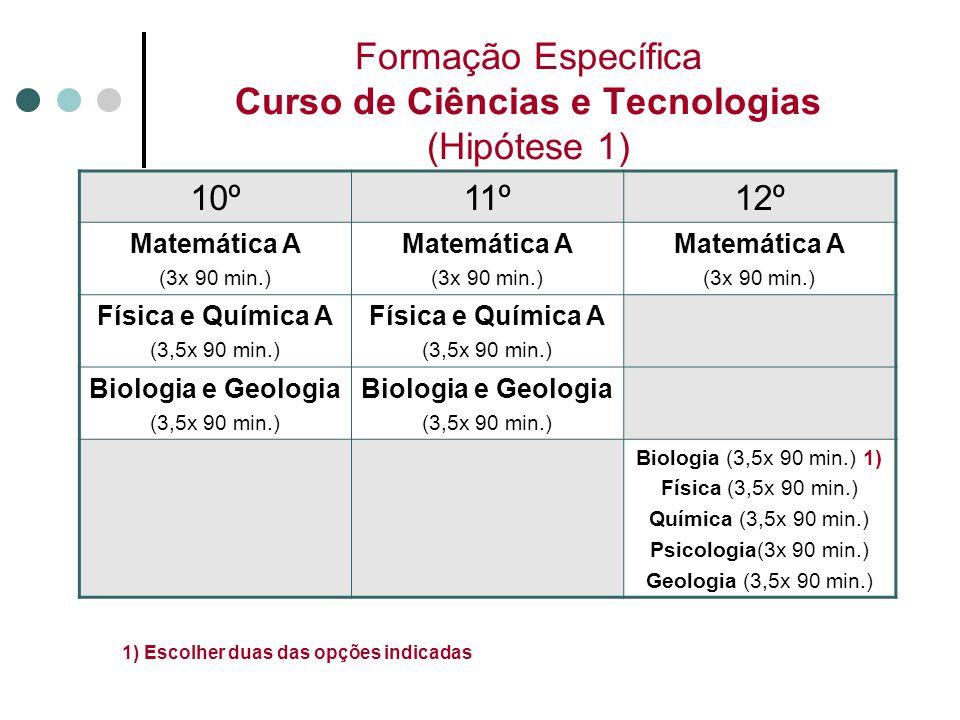 Formação Específica Curso de Ciências e Tecnologias (Hipótese 1) 10º11º12º Matemática A (3x 90 min.) Matemática A (3x 90 min.) Matemática A (3x 90 min