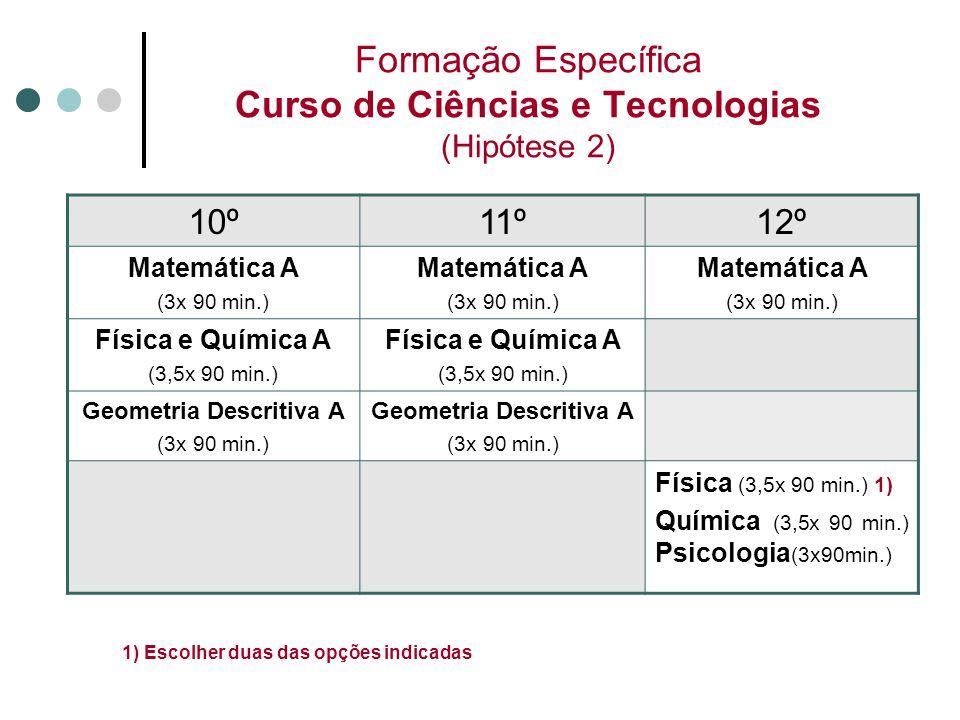 Formação Específica Curso de Ciências e Tecnologias (Hipótese 2) 10º11º12º Matemática A (3x 90 min.) Matemática A (3x 90 min.) Matemática A (3x 90 min