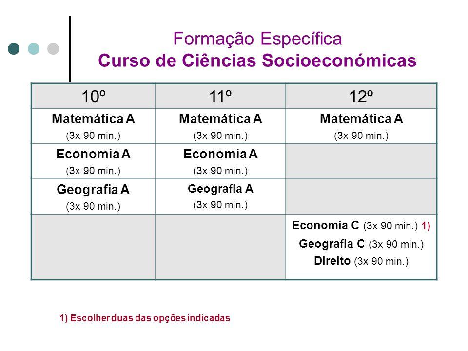 Formação Específica Curso de Ciências Socioeconómicas 10º11º12º Matemática A (3x 90 min.) Matemática A (3x 90 min.) Matemática A (3x 90 min.) Economia